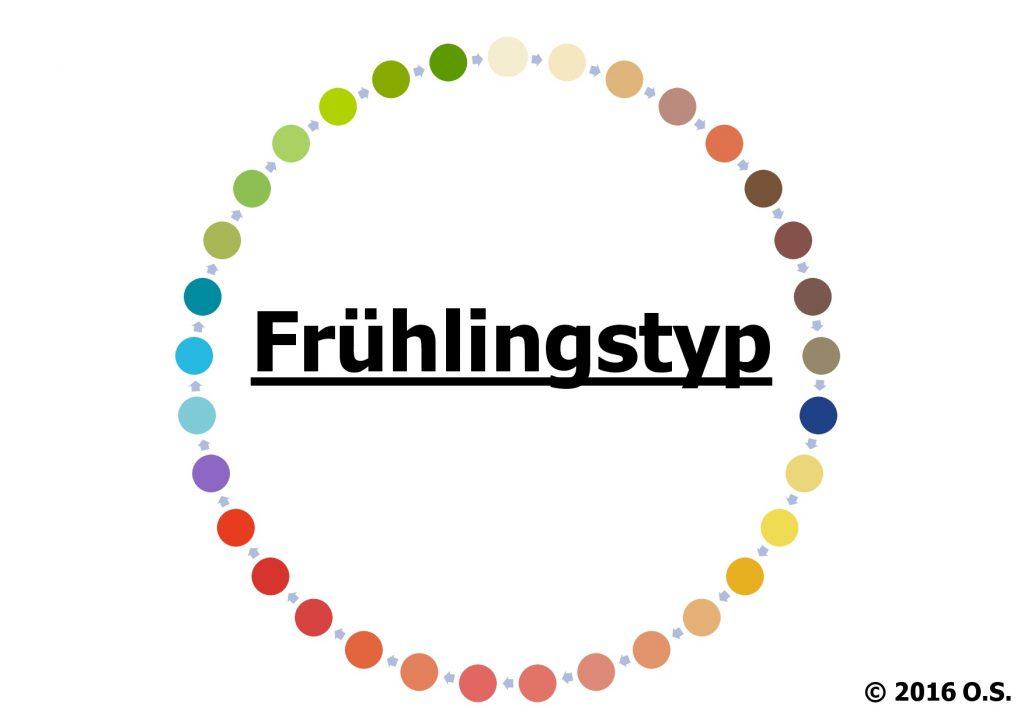 farben-fruehlingstyp-24122016